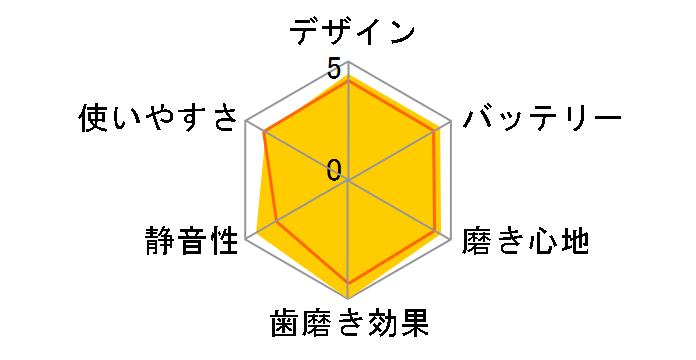ソニッケアー ダイヤモンドクリーン ディープクリーン エディション HX9355/45 [ブラック]のユーザーレビュー
