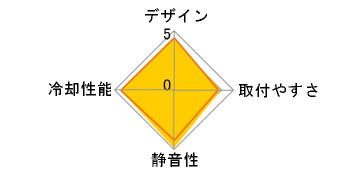 H100i PRO RGB CW-9060033-WWのユーザーレビュー