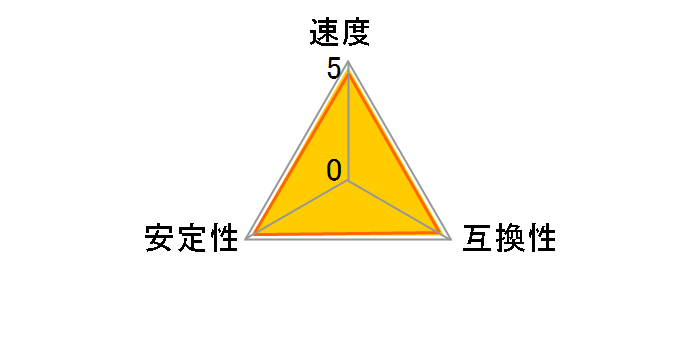 D4U2400PS-4GC17 [DDR4 PC4-19200 4GB]のユーザーレビュー