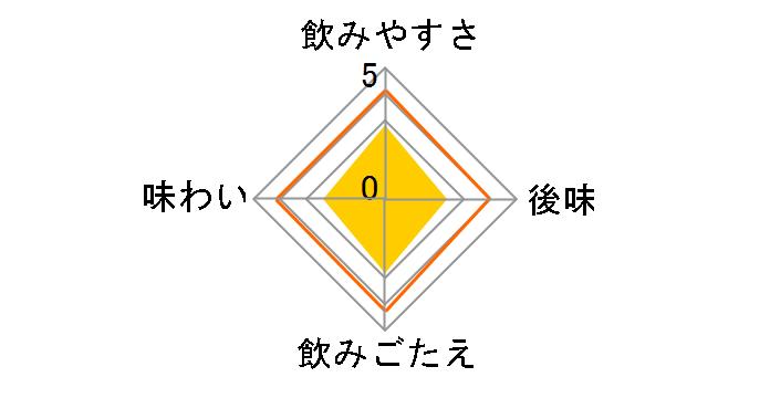 リアルゴールド スーパーリフレッシュ サワーホワイトミックス 490ml ×24本のユーザーレビュー