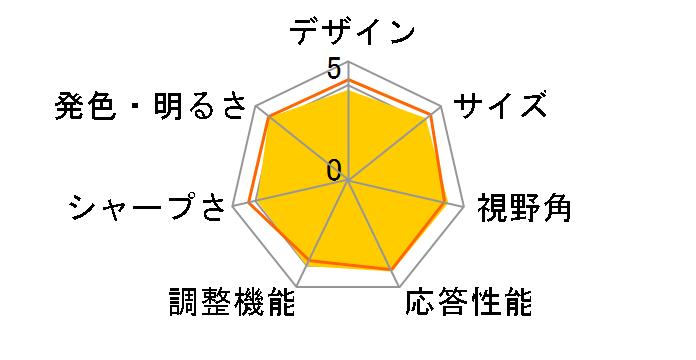 ProLite XB2783HSU-3 XB2783HSU-B3 [27インチ マーベルブラック]のユーザーレビュー