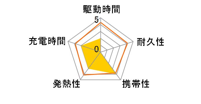 DE-C09L-3200WF [ホワイトフェイス]のユーザーレビュー