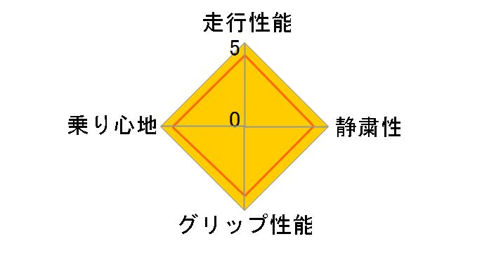 X-ICE 3+ 225/55R18 98H ユーザー評価チャート