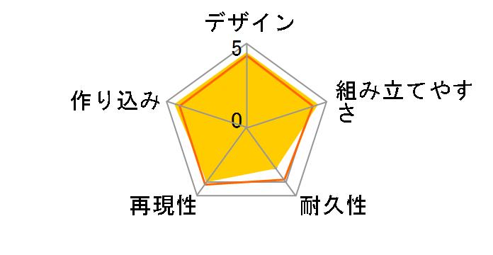 HGUC 1/144 シナンジュ・スタイン ナラティブVer.のユーザーレビュー
