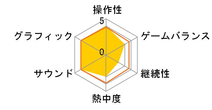 Nintendo Labo Toy-Con 03:Drive Kit [Nintendo Switch]のユーザーレビュー