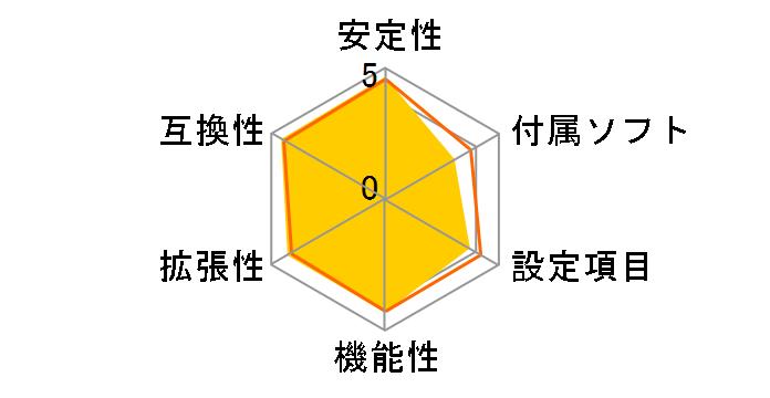 PRIME B450M-Aのユーザーレビュー