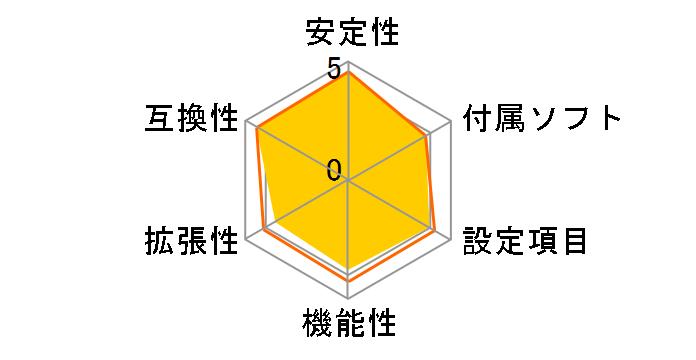 TUF B450M-PLUS GAMINGのユーザーレビュー