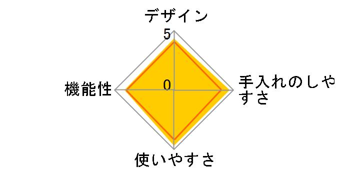 IYM-014のユーザーレビュー