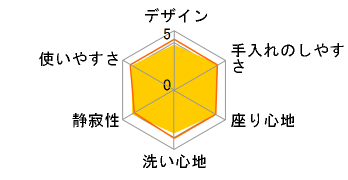 ビューティ・トワレ DL-AWM600-P [パステルピンク]のユーザーレビュー