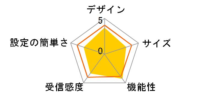 WN-AX2033GR2/E [ミレニアム群青]のユーザーレビュー