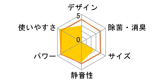 霧ヶ峰 MSZ-FZ9019Sのユーザーレビュー