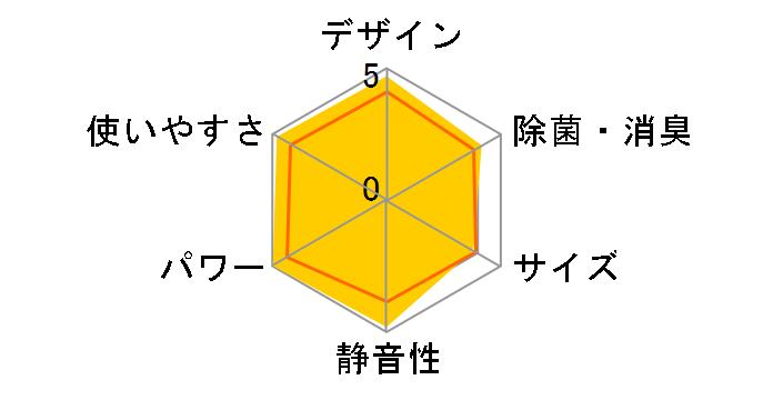 霧ヶ峰 MSZ-ZW5619S-T [ブラウン]のユーザーレビュー