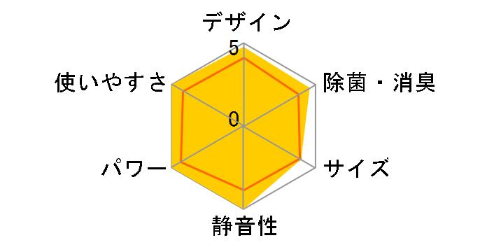 霧ヶ峰 MSZ-ZW6319S-T [ブラウン]のユーザーレビュー