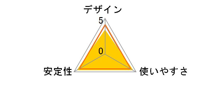 U3HC-A424P10BK [ブラック]のユーザーレビュー