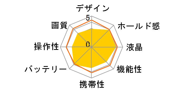 LUMIX DC-FT7-D [オレンジ]のユーザーレビュー