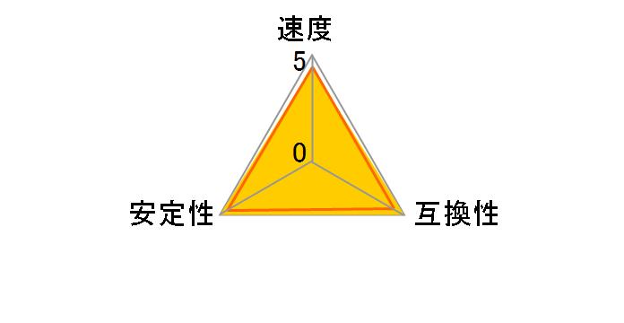W4U2666PS-8GC19 [DDR4 PC4-21300 8GB 2枚組]のユーザーレビュー