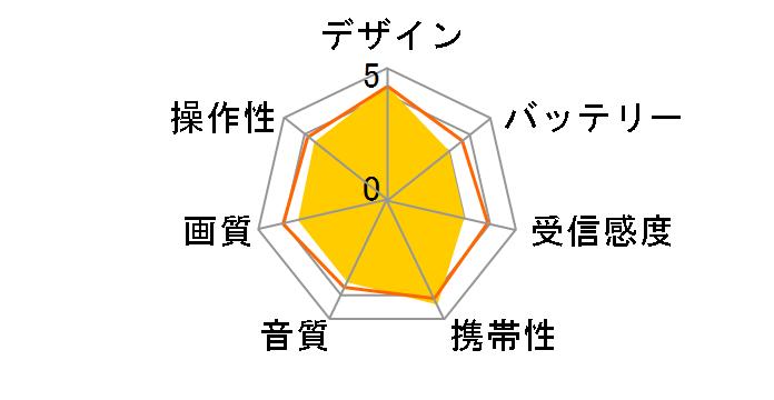 AQUOSポータブル 2T-C12AP-B [ブラック系]のユーザーレビュー
