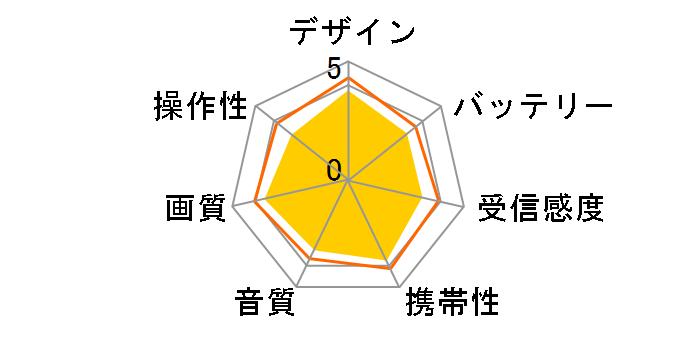 AQUOSポータブル 2T-C12AF-W [ホワイト系]のユーザーレビュー