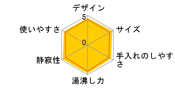 わく子 PCM-A060-WM [マットホワイト]のユーザーレビュー