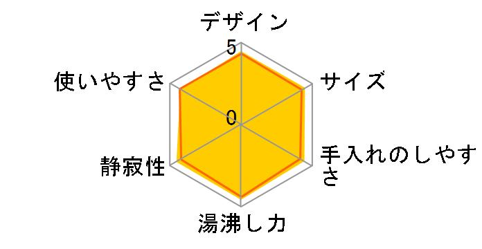 わく子 PCM-A080-WM [マットホワイト]のユーザーレビュー