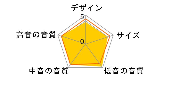 Debut B5.2 [ペア]