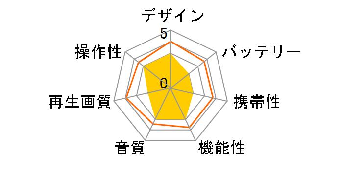 GAUDI GPD09B1BKのユーザーレビュー