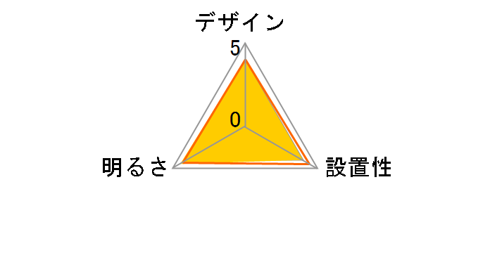 PLM6D-YAのユーザーレビュー