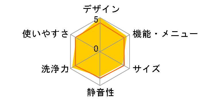 Cuble NA-VG2300Lのユーザーレビュー
