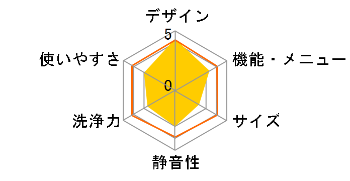 Cuble NA-VG730Rのユーザーレビュー
