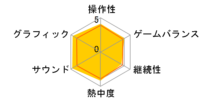 ルイージマンション3 [Nintendo Switch]のユーザーレビュー
