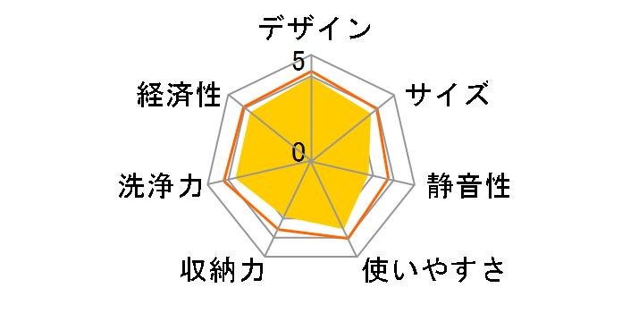 SDW-J5Lのユーザーレビュー