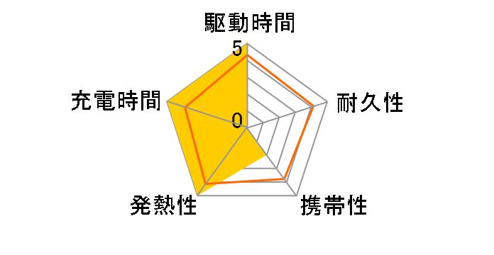 サイクルエナジー CP-S20Aのユーザーレビュー