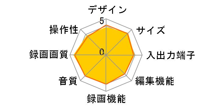 おうちクラウドディーガ DMR-SCZ2060のユーザーレビュー