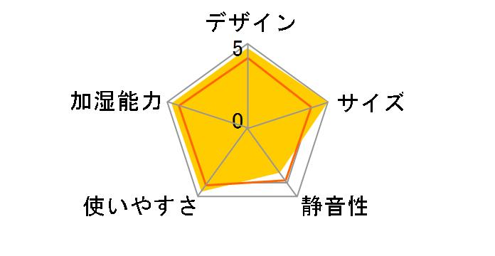 KS1-A084(W) [ホワイト]のユーザーレビュー