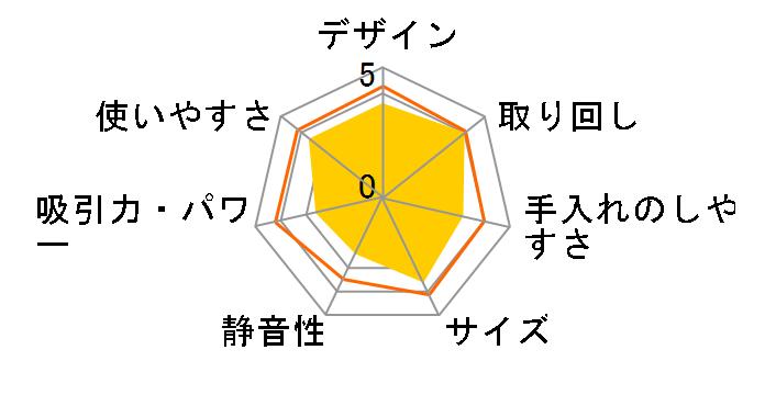 IC-SLDCP6 [ゴールド]のユーザーレビュー