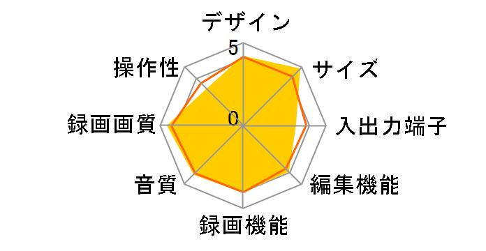おうちクラウドディーガ DMR-UBZ2060のユーザーレビュー