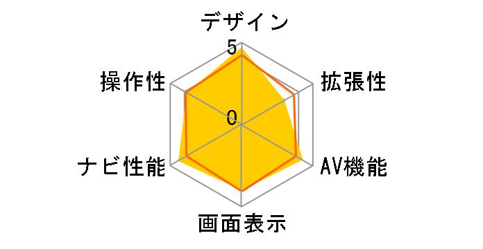 楽ナビ AVIC-RZ302のユーザーレビュー