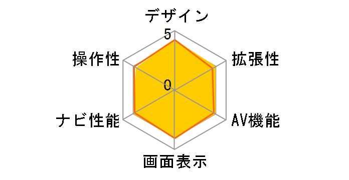 楽ナビ AVIC-RZ102のユーザーレビュー