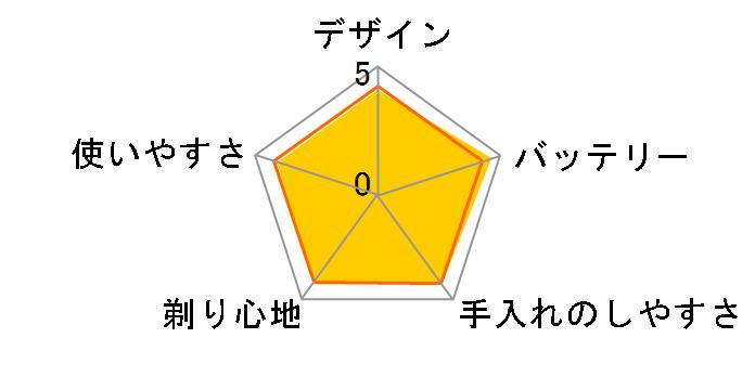 S-DRIVE IZF-V558-N [ゴールド]のユーザーレビュー