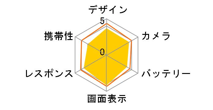 Xperia XZ3 SOV39 au [フォレストグリーン]のユーザーレビュー