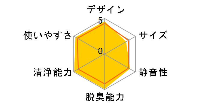 KI-JP100のユーザーレビュー
