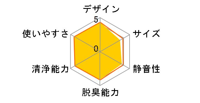 KI-JX75のユーザーレビュー