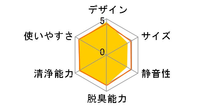 KI-JS70-H [グレー系]のユーザーレビュー