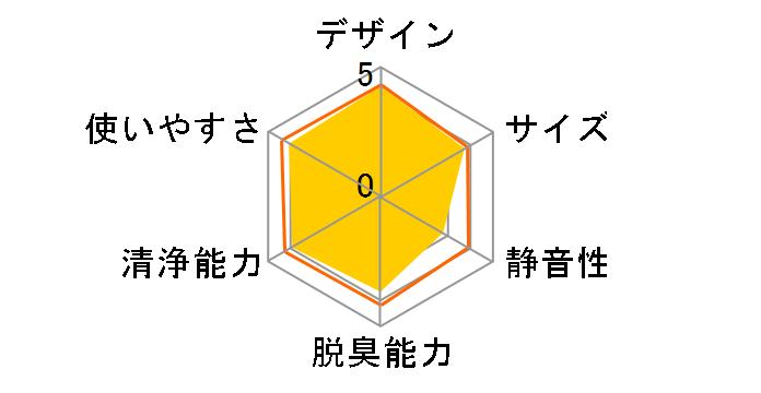 KI-JS50-H [グレー系]のユーザーレビュー