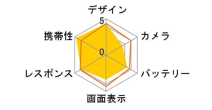 AQUOS zero SoftBankのユーザーレビュー