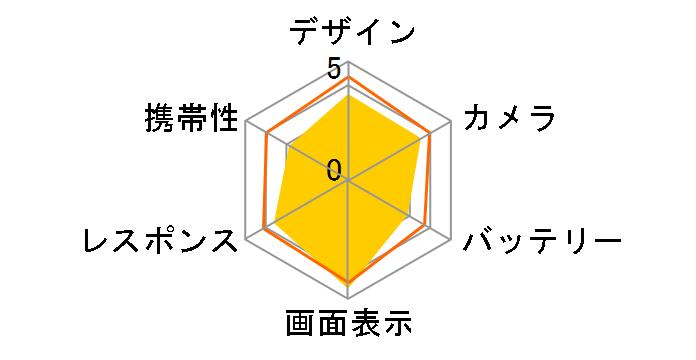 Xperia XZ3 SoftBank [ボルドーレッド]のユーザーレビュー