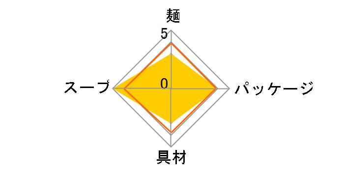 カップヌードル 味噌 ミニ 42g ×15食のユーザーレビュー