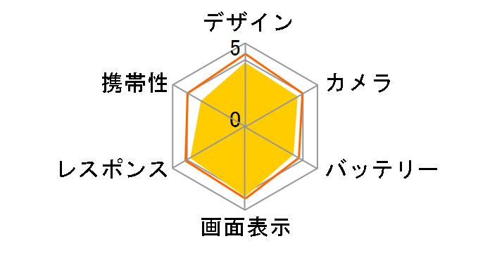 Xperia XZ3 SO-01L docomo [フォレストグリーン]のユーザーレビュー