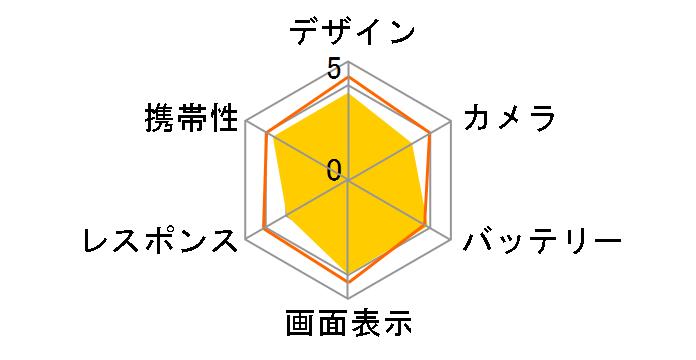AQUOS sense2 SH-01L docomo [シャンパンゴールド]のユーザーレビュー