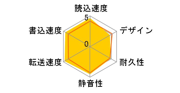 HDCZ-UT4KC [ブラック]のユーザーレビュー